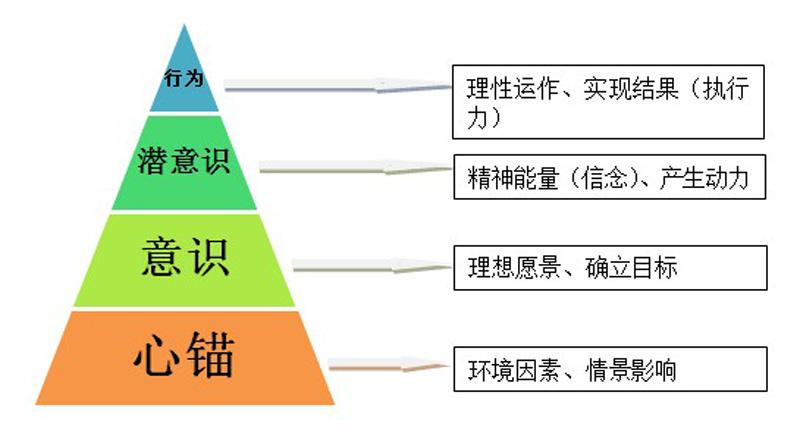 JAC外贸实战:外贸企业整体运营方案之十九,加强执行力的具体方法