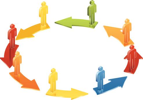 JAC外贸实战:收到询盘后的标准谈判流程