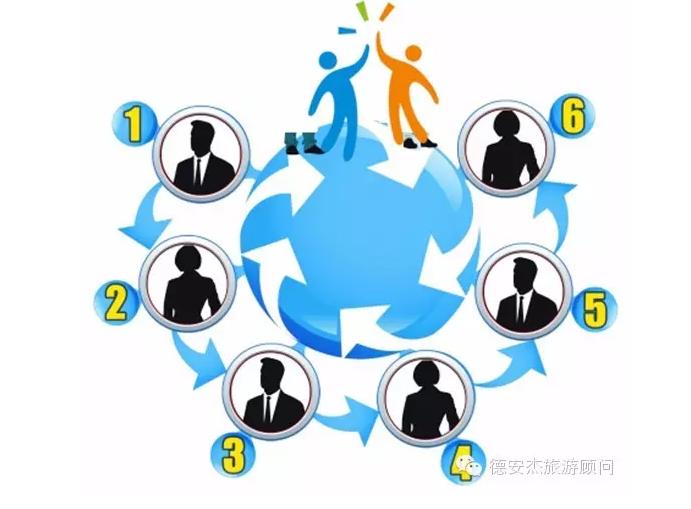 JAC外贸实战:企业经营瓶颈破局(五)
