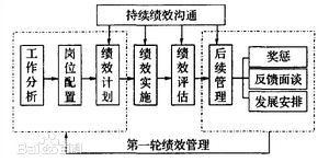 JAC外贸实战:职责管理(一)