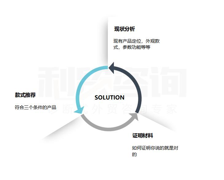 【深水炸弹】最有效最全面的企业内部培训标准化体系(四)